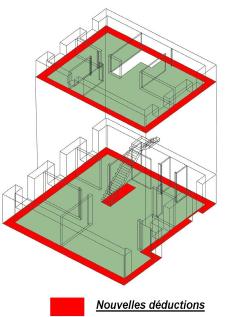 Surface de plancher permis de construire for Surface minimum pour permis de construire