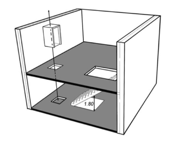 Surface de plancher for Permis de construire surface